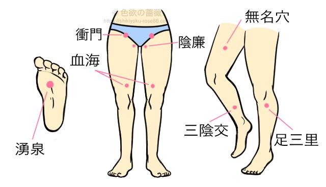 足ツボの性感帯